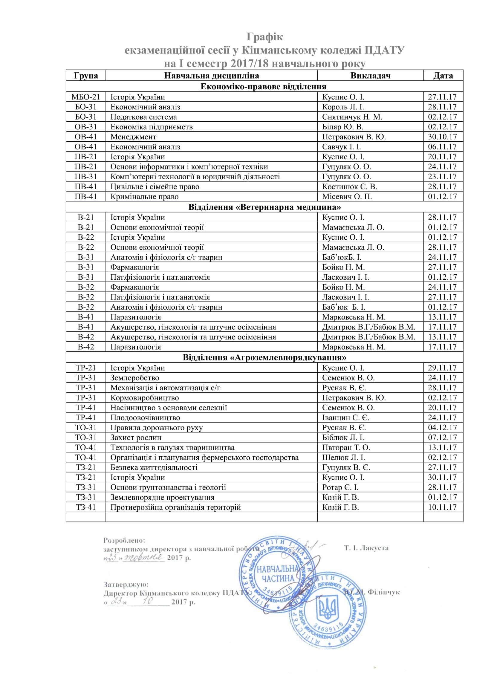 Графік екзаменів-зима 2017