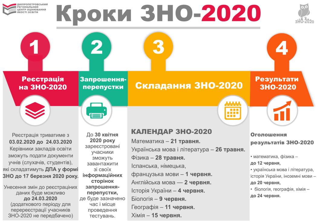 krok_zno_202012