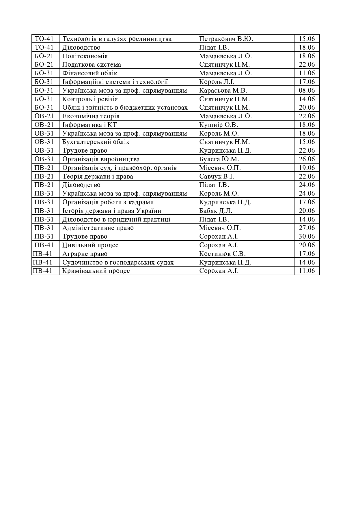 Графік сесії19-20 літо 2стор-page0001